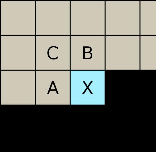A demonstration of delta filtering